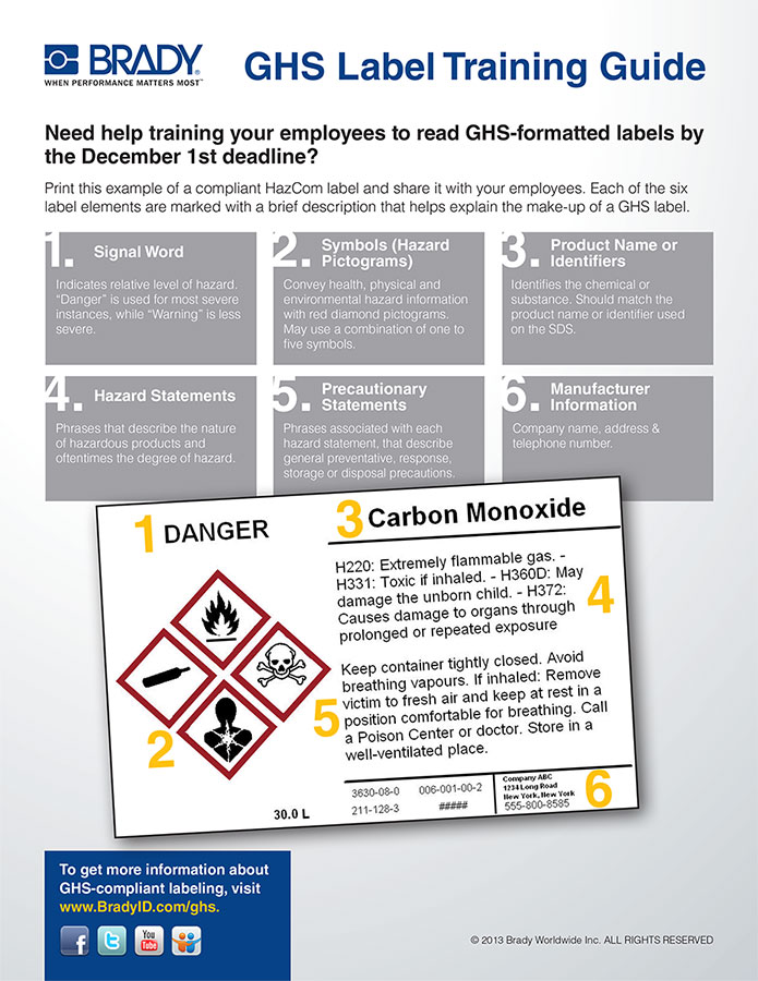 GHS_Label_Training_Guide