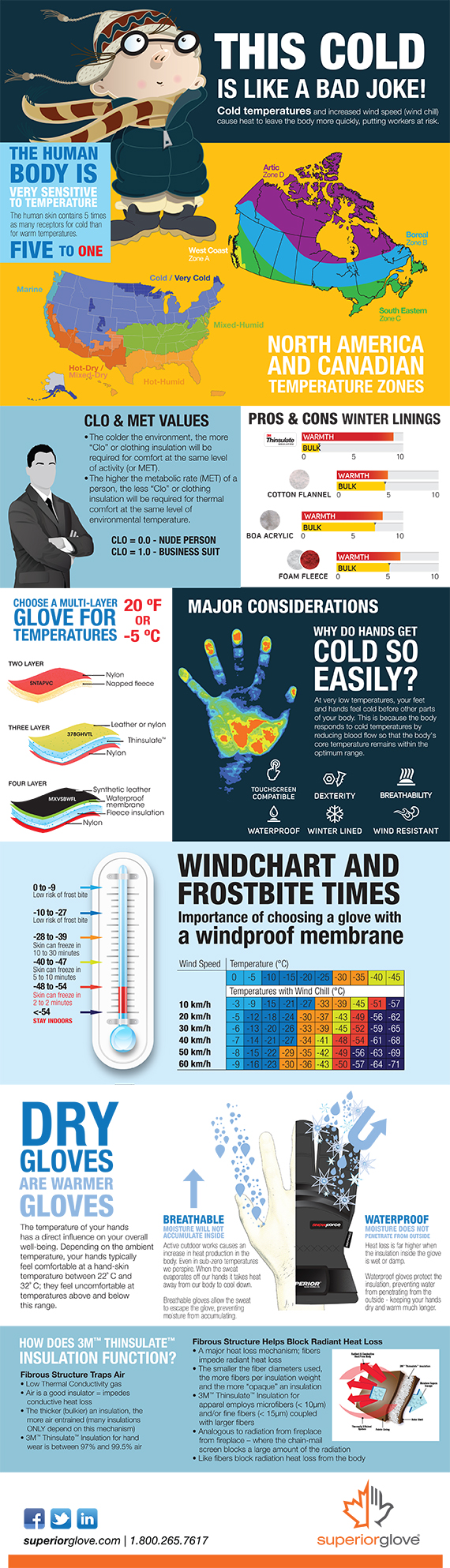 WINTER-INFOGRAPHIC-SMALL